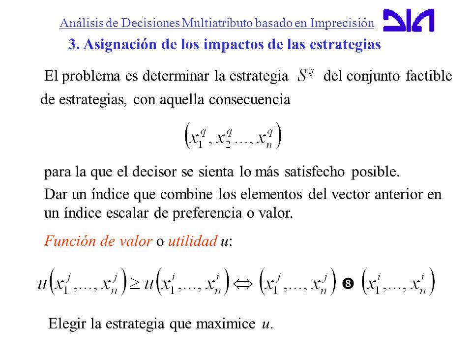 Análisis de Decisiones Multiatributo basado en Imprecisión 3. Asignación de los impactos de las estrategias El problema es determinar la estrategiadel