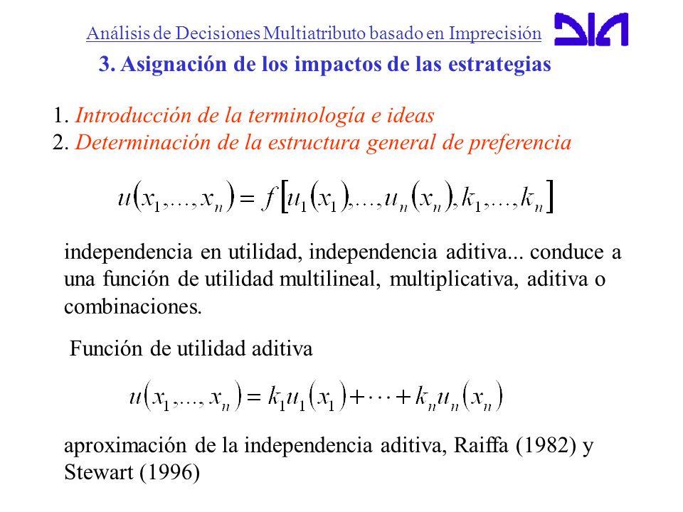 Análisis de Decisiones Multiatributo basado en Imprecisión 3. Asignación de los impactos de las estrategias 1. Introducción de la terminología e ideas