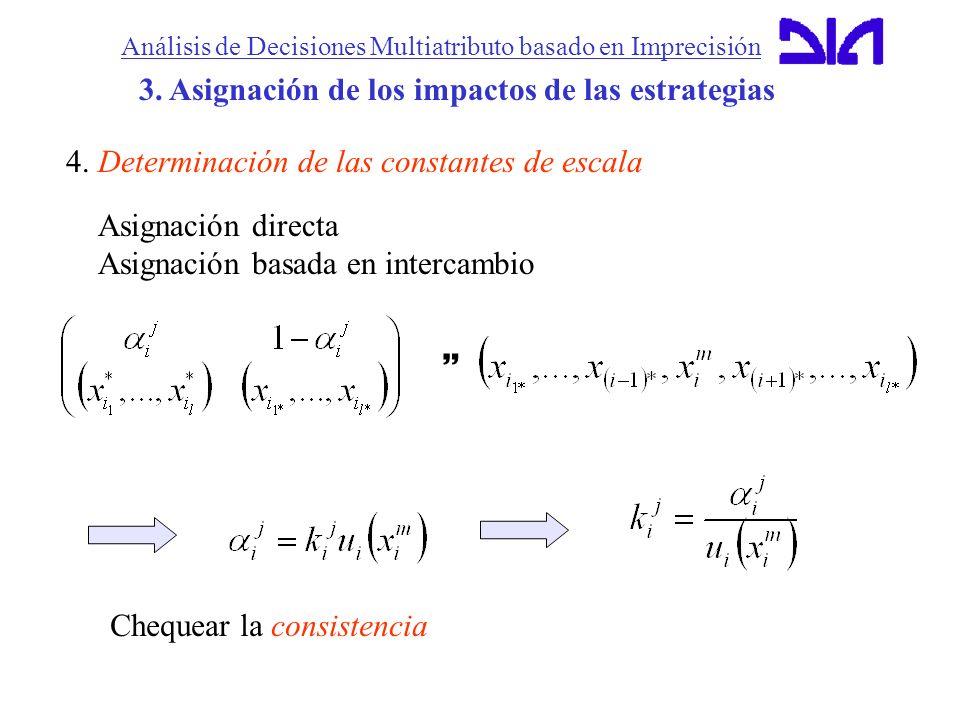 Análisis de Decisiones Multiatributo basado en Imprecisión 3. Asignación de los impactos de las estrategias 4. Determinación de las constantes de esca