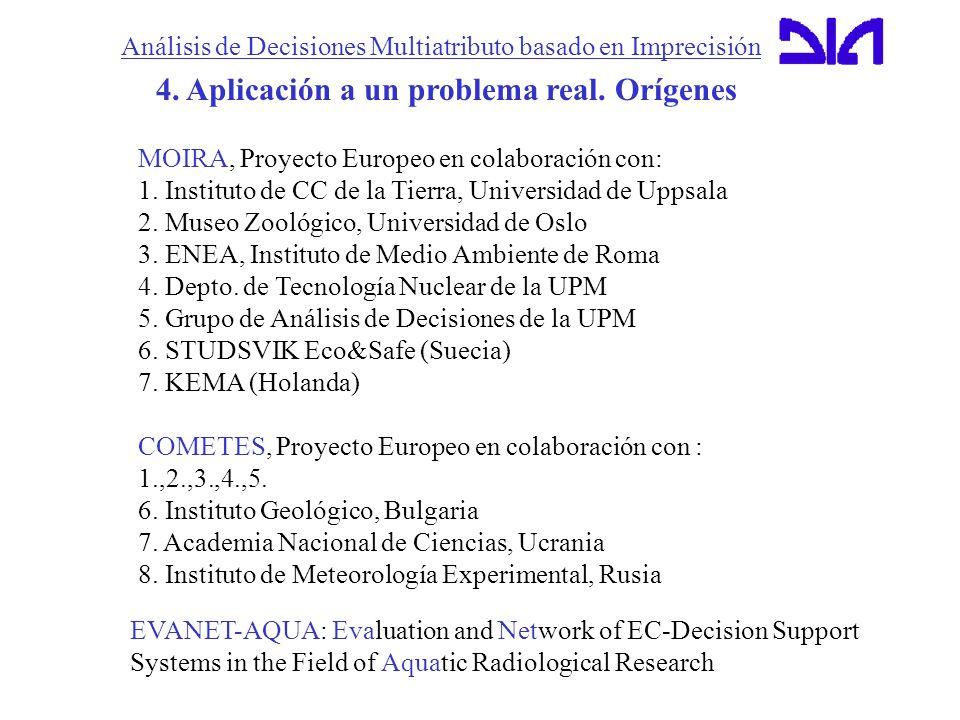 Análisis de Decisiones Multiatributo basado en Imprecisión MOIRA, Proyecto Europeo en colaboración con: 1. Instituto de CC de la Tierra, Universidad d