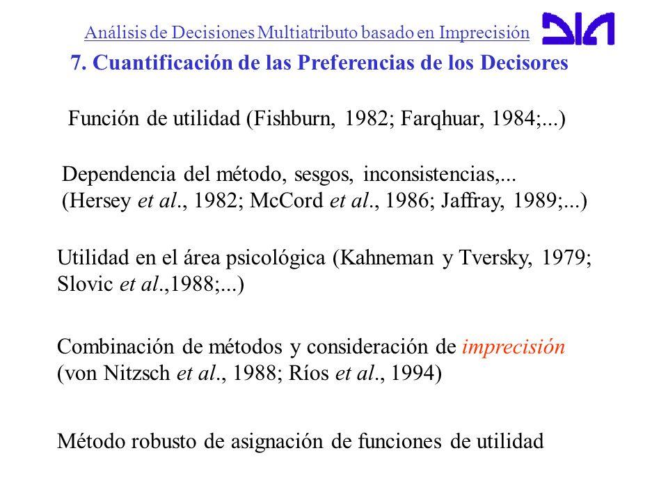 Análisis de Decisiones Multiatributo basado en Imprecisión 7. Cuantificación de las Preferencias de los Decisores Función de utilidad (Fishburn, 1982;