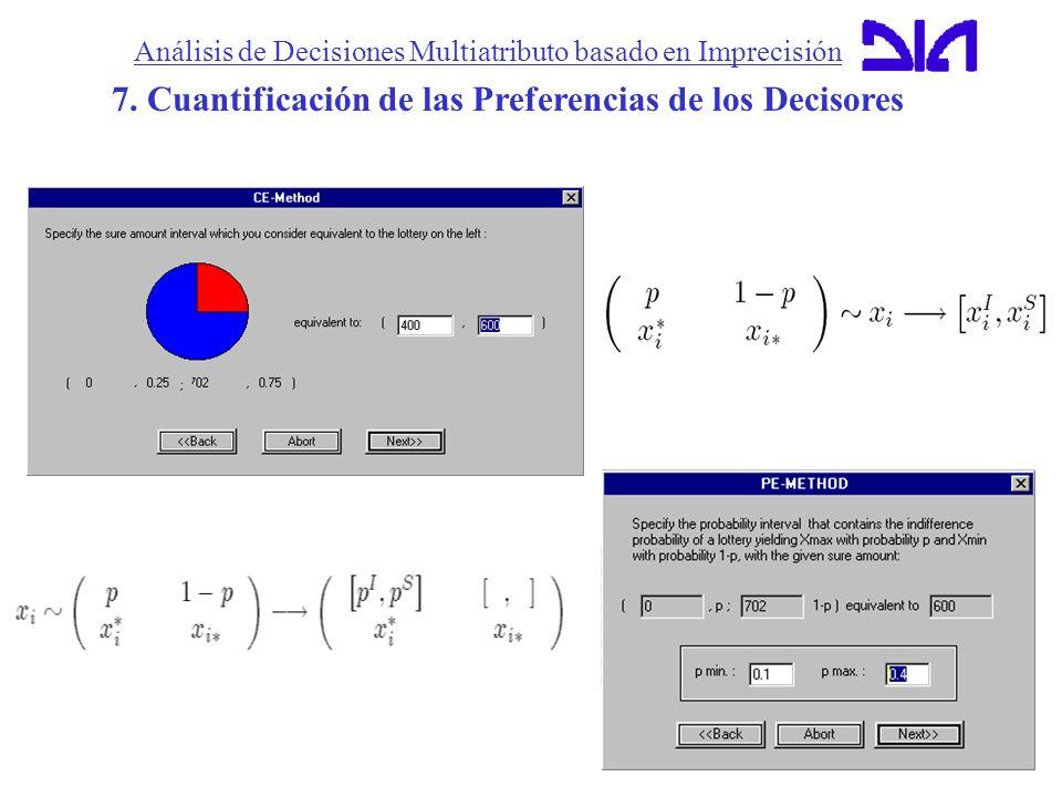 Análisis de Decisiones Multiatributo basado en Imprecisión 7. Cuantificación de las Preferencias de los Decisores