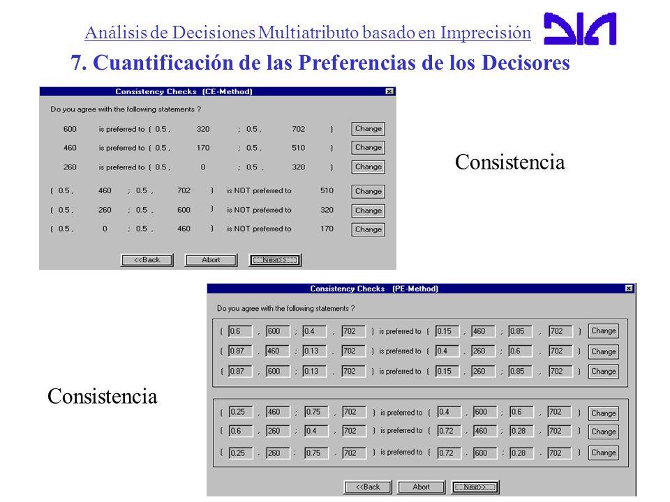 Análisis de Decisiones Multiatributo basado en Imprecisión 7. Cuantificación de las Preferencias de los Decisores Consistencia