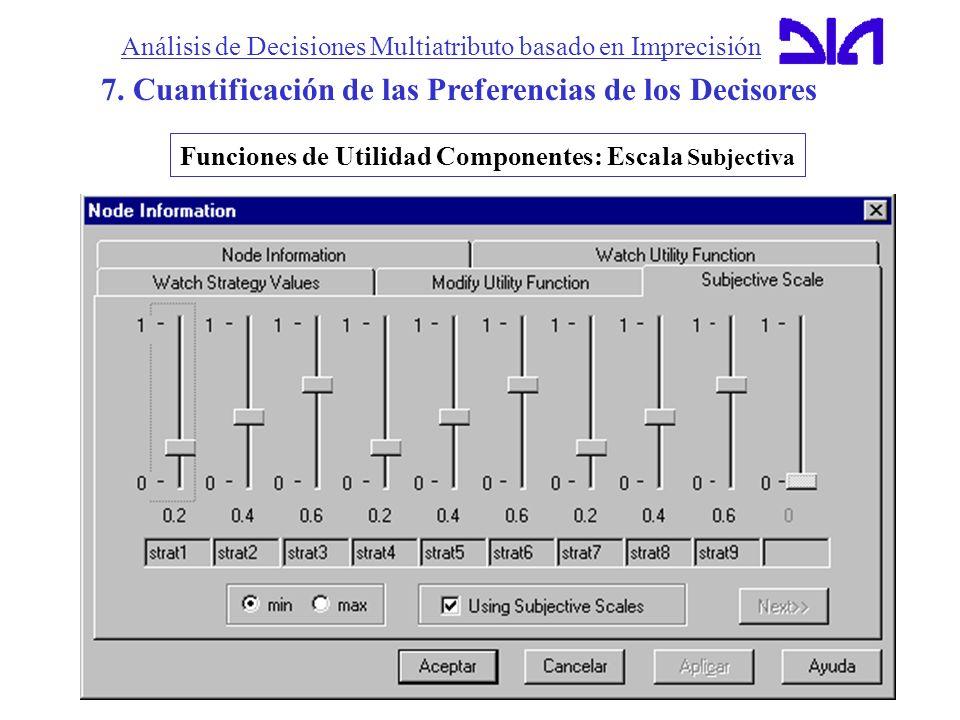 Análisis de Decisiones Multiatributo basado en Imprecisión 7. Cuantificación de las Preferencias de los Decisores Funciones de Utilidad Componentes: E
