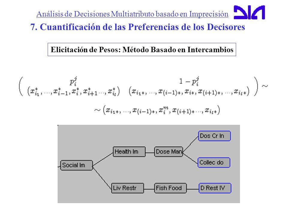Análisis de Decisiones Multiatributo basado en Imprecisión 7. Cuantificación de las Preferencias de los Decisores Elicitación de Pesos: Método Basado