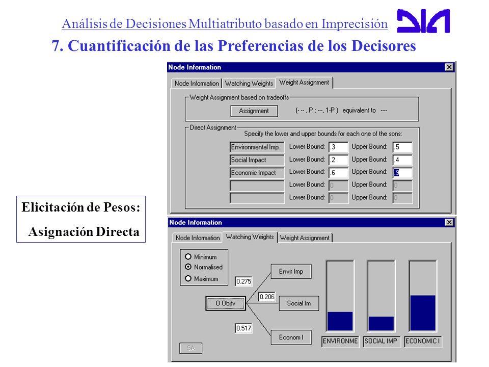 Análisis de Decisiones Multiatributo basado en Imprecisión 7. Cuantificación de las Preferencias de los Decisores Elicitación de Pesos: Asignación Dir