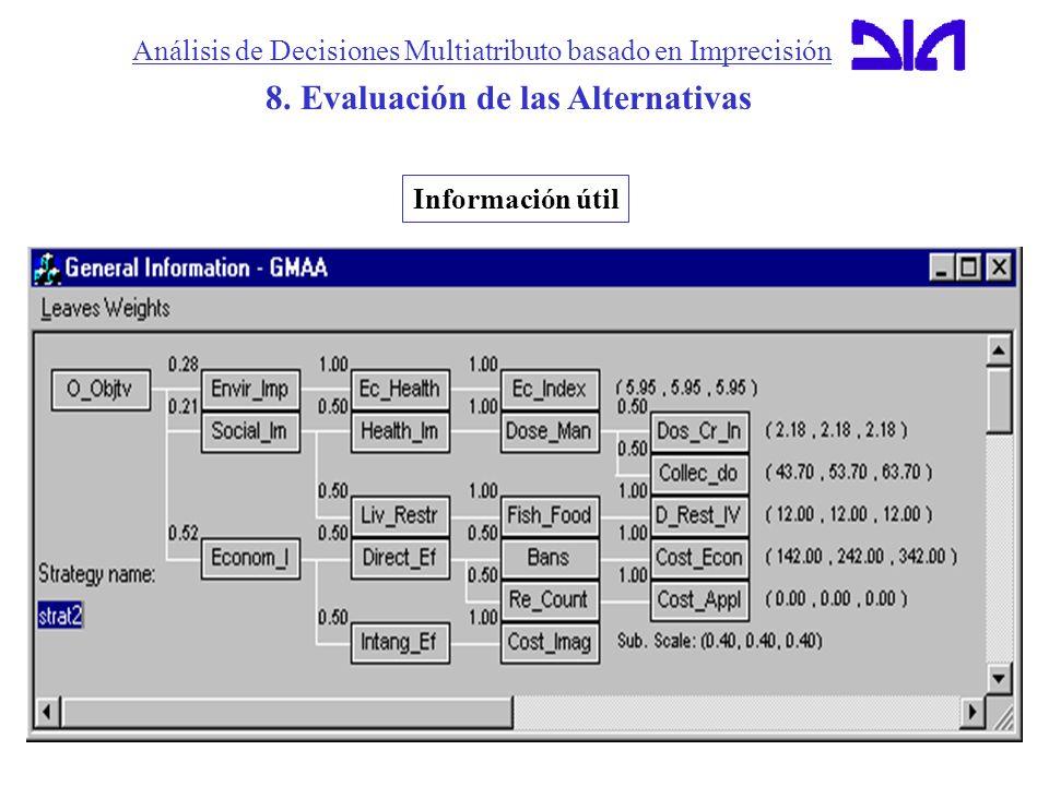 Análisis de Decisiones Multiatributo basado en Imprecisión 8. Evaluación de las Alternativas Información útil