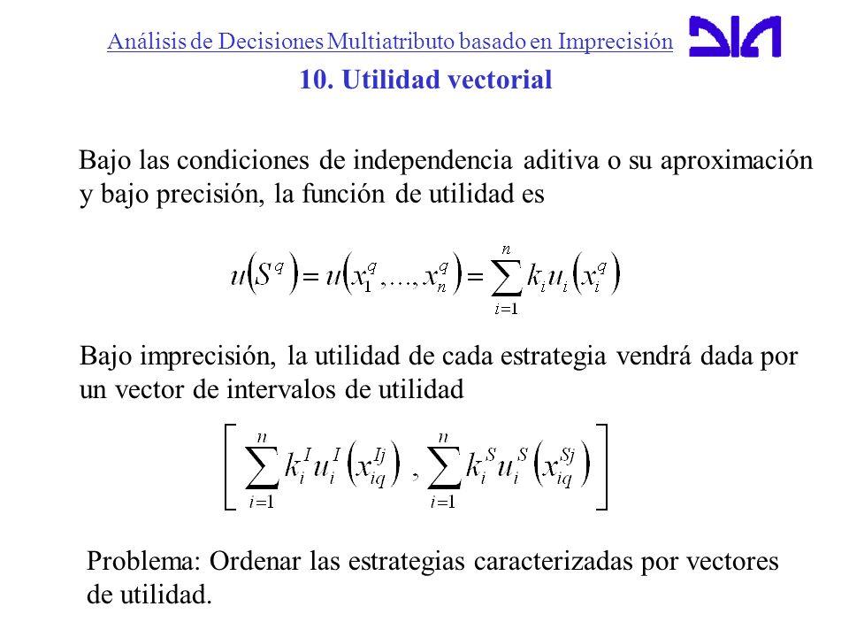 Análisis de Decisiones Multiatributo basado en Imprecisión Bajo las condiciones de independencia aditiva o su aproximación y bajo precisión, la funció