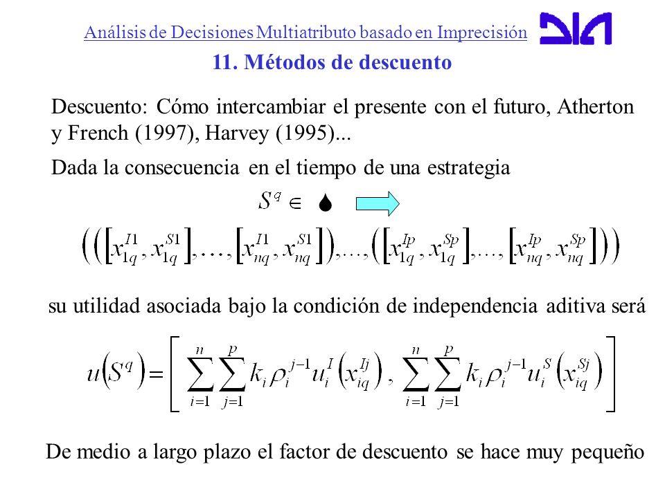 Análisis de Decisiones Multiatributo basado en Imprecisión 11. Métodos de descuento Descuento: Cómo intercambiar el presente con el futuro, Atherton y