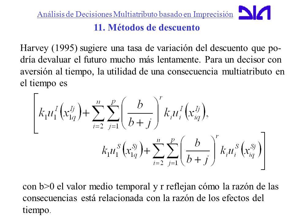 Análisis de Decisiones Multiatributo basado en Imprecisión 11. Métodos de descuento Harvey (1995) sugiere una tasa de variación del descuento que po-