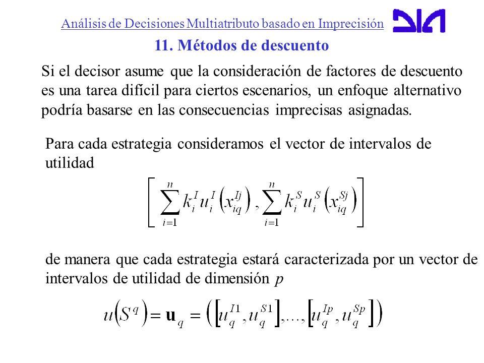 Análisis de Decisiones Multiatributo basado en Imprecisión 11. Métodos de descuento Si el decisor asume que la consideración de factores de descuento