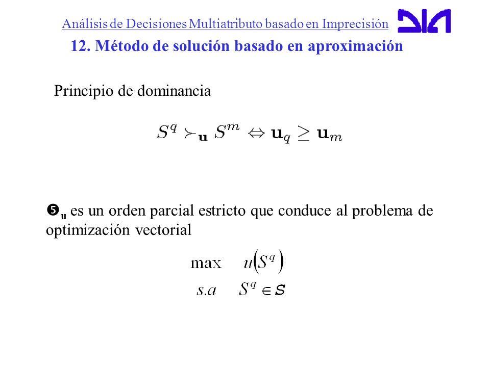Análisis de Decisiones Multiatributo basado en Imprecisión 12. Método de solución basado en aproximación Principio de dominancia u es un orden parcial