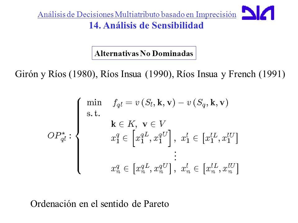Análisis de Decisiones Multiatributo basado en Imprecisión 14. Análisis de Sensibilidad Alternativas No Dominadas Girón y Ríos (1980), Ríos Insua (199