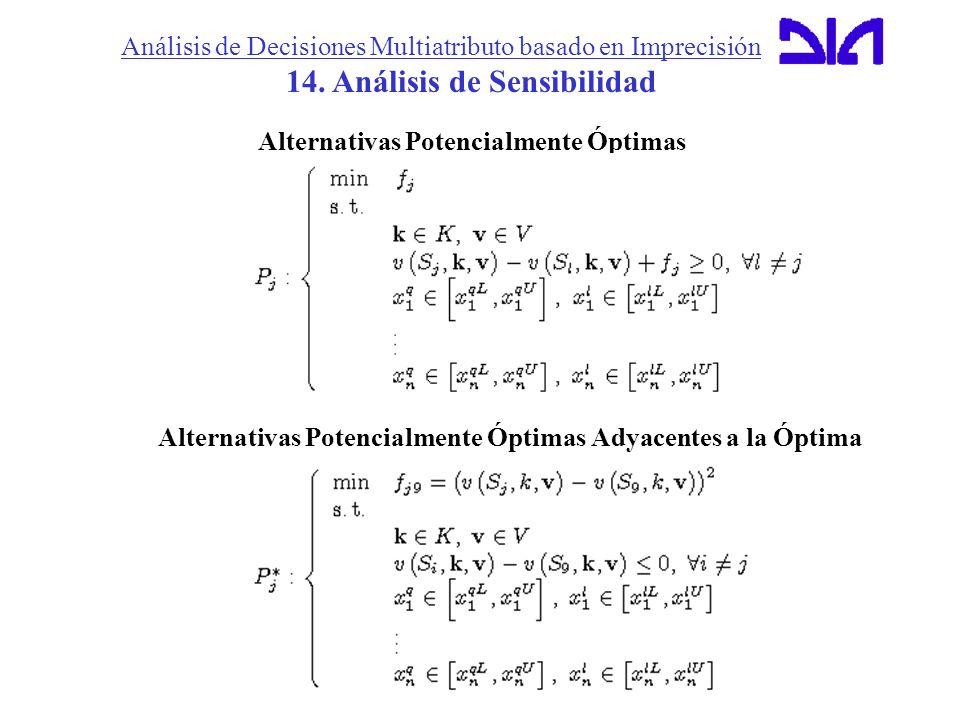 Análisis de Decisiones Multiatributo basado en Imprecisión 14. Análisis de Sensibilidad Alternativas Potencialmente Óptimas Alternativas Potencialment