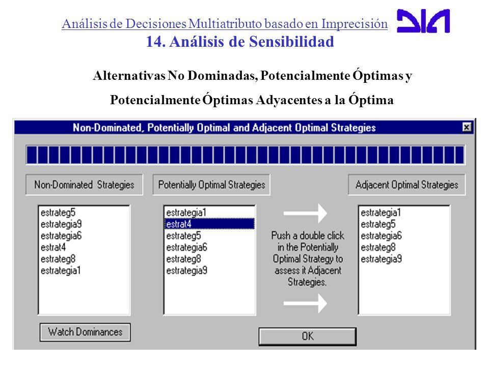 Análisis de Decisiones Multiatributo basado en Imprecisión 14. Análisis de Sensibilidad Alternativas No Dominadas, Potencialmente Óptimas y Potencialm