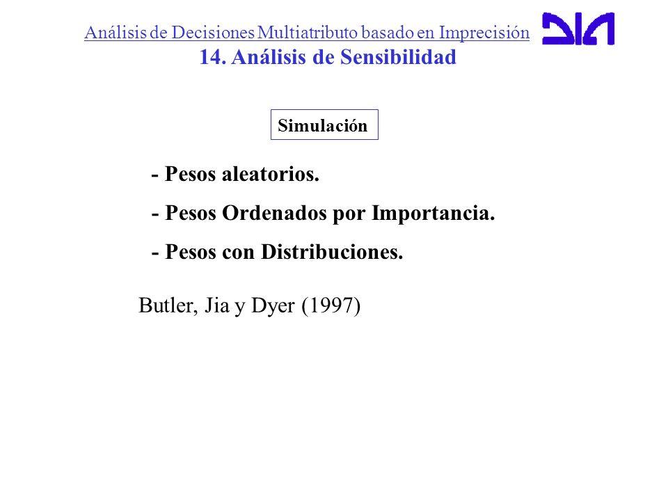 Análisis de Decisiones Multiatributo basado en Imprecisión 14. Análisis de Sensibilidad Simulación - Pesos aleatorios. - Pesos Ordenados por Importanc