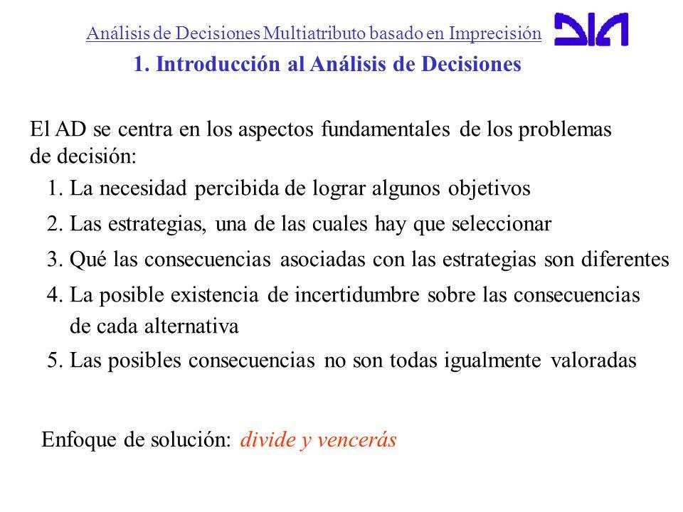 Análisis de Decisiones Multiatributo basado en Imprecisión 1. Introducción al Análisis de Decisiones El AD se centra en los aspectos fundamentales de