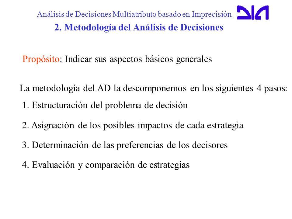 Análisis de Decisiones Multiatributo basado en Imprecisión 2. Metodología del Análisis de Decisiones Propósito: Indicar sus aspectos básicos generales