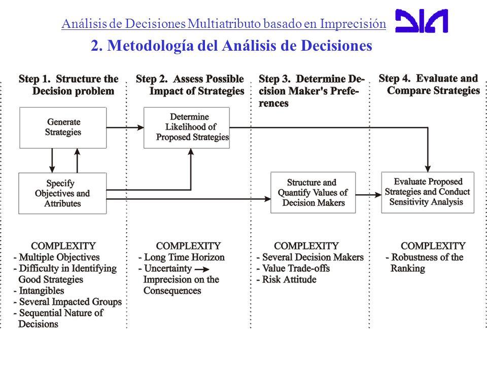 Análisis de Decisiones Multiatributo basado en Imprecisión 2. Metodología del Análisis de Decisiones