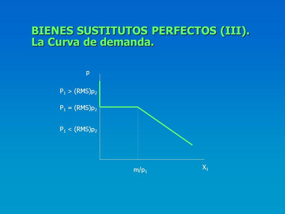 BIENES SUSTITUTOS PERFECTOS (II). La Curva de Engel. 1) RMS p 1 /p 2 m X1X1 m X1X1 m X1X1 m/p 1