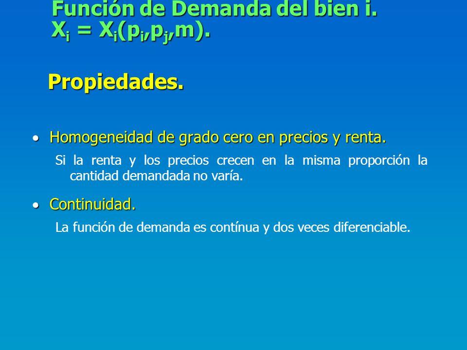 LECCION 4. LA DEMANDA DEL CONSUMIDOR José L. Calvo