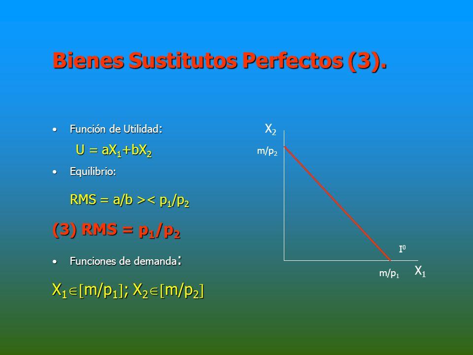 Bienes Sustitutos Perfectos (2).