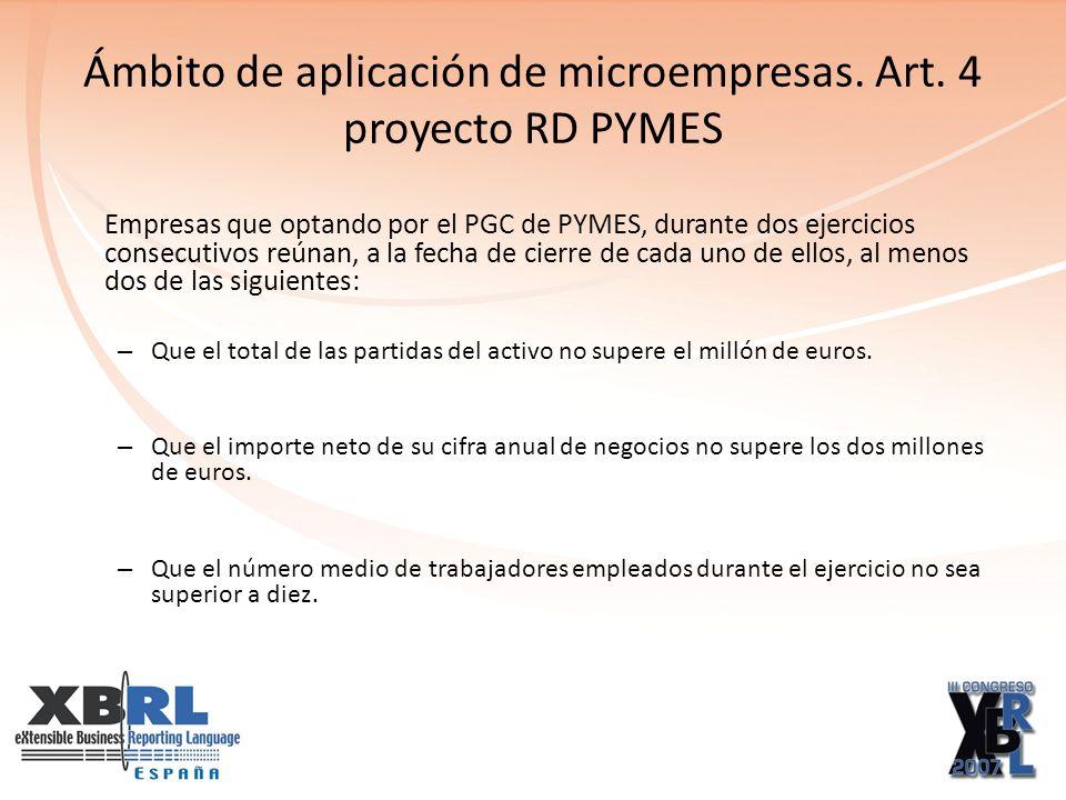 Ámbito de aplicación de microempresas. Art.