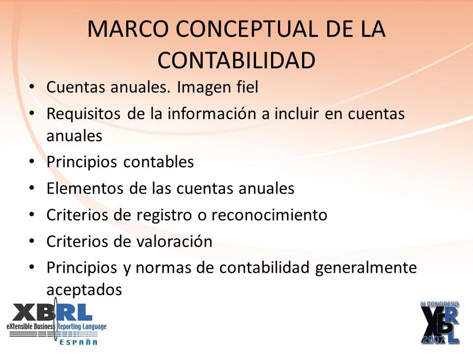 MARCO CONCEPTUAL DE LA CONTABILIDAD Cuentas anuales.