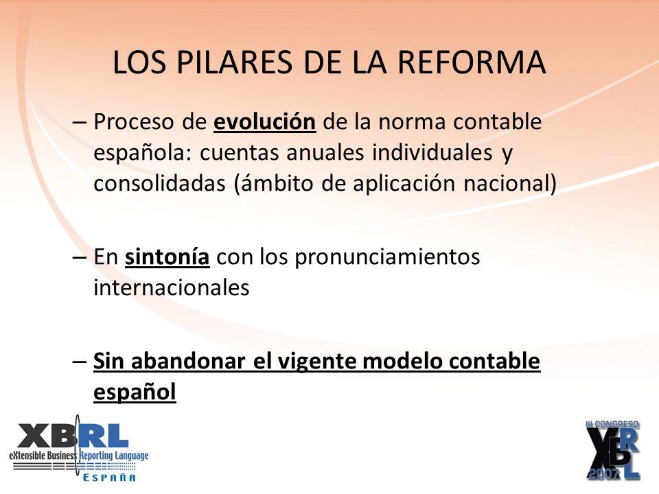 La disposición final primera de la Ley 16/2007 PGC PGC DE PYMES + Criterios específicos para microempresas