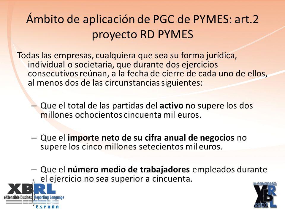 ¿En qué consiste el PGC de PYMES.
