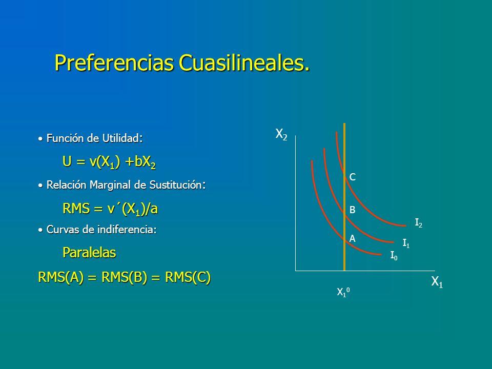 Bienes Complementarios Perfectos. Función de Utilidad :Función de Utilidad : U = min{aX 1,bX 2 } Relación Marginal de Sustitución :Relación Marginal d