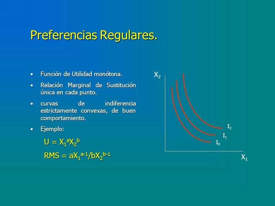 Preferencias Cuasilineales. X1X1 X2X2 Función de Utilidad : Función de Utilidad : U = v(X 1 ) +bX 2 Relación Marginal de Sustitución : Relación Margin