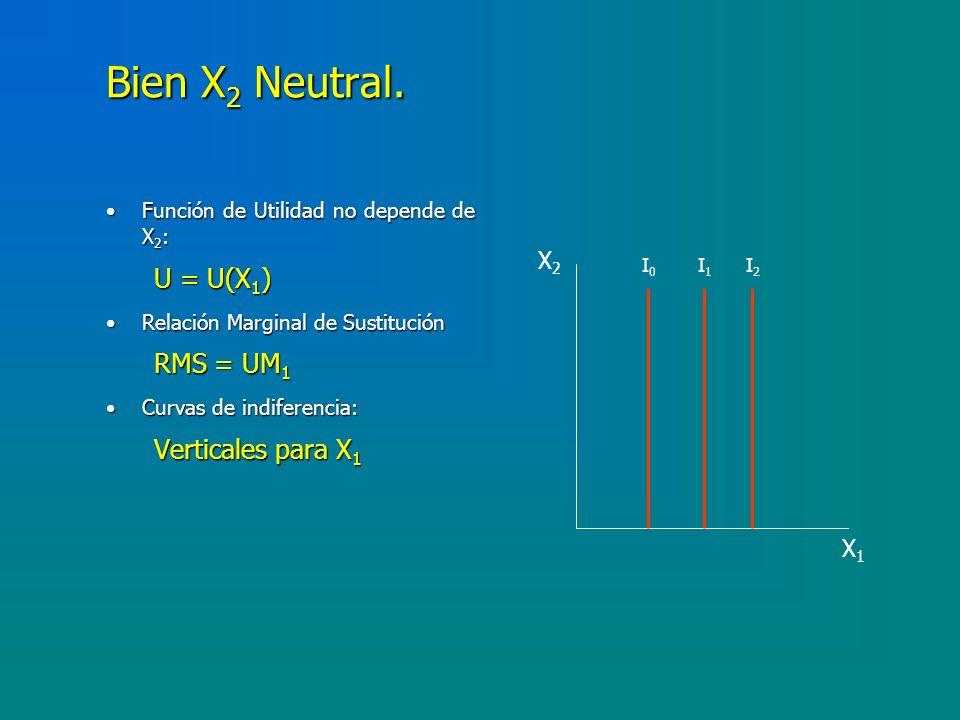 Preferencias Regulares. Función de Utilidad monótona.Función de Utilidad monótona. Relación Marginal de Sustitución única en cada punto.Relación Margi