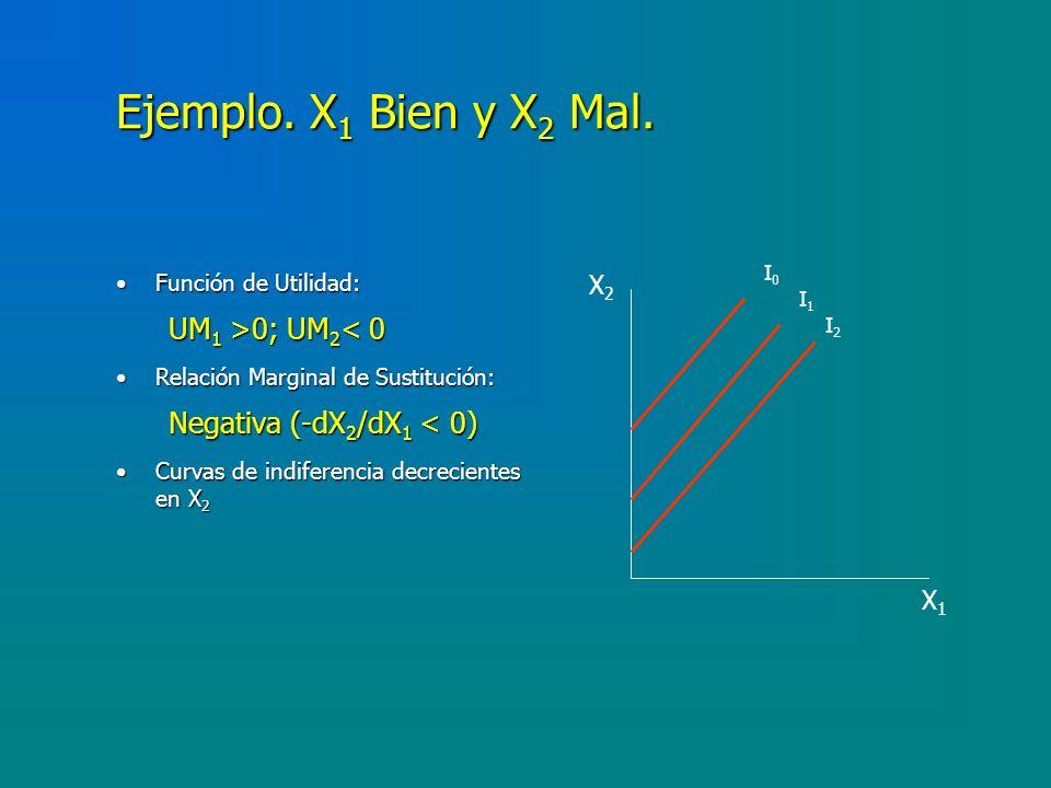 Bien X 2 Neutral. Función de Utilidad no depende de X 2 :Función de Utilidad no depende de X 2 : U = U(X 1 ) Relación Marginal de SustituciónRelación