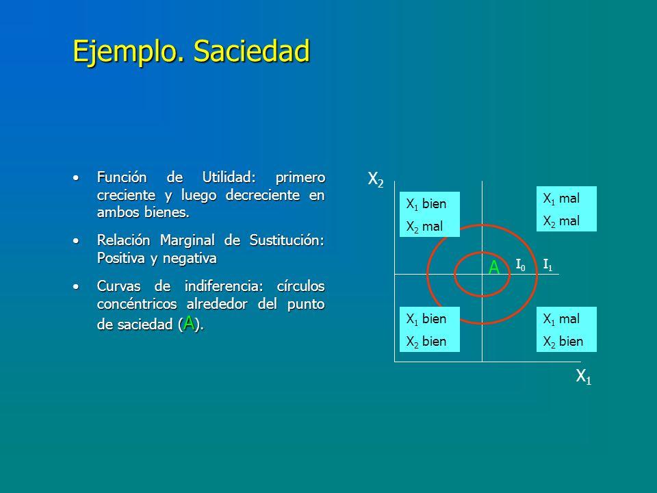 Ejemplo. X 1 Bien y X 2 Mal. Función de Utilidad:Función de Utilidad: UM 1 >0; UM 2 0; UM 2 < 0 Relación Marginal de Sustitución:Relación Marginal de