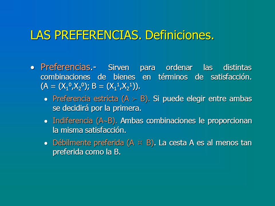 LAS PREFERENCIAS.Definiciones.