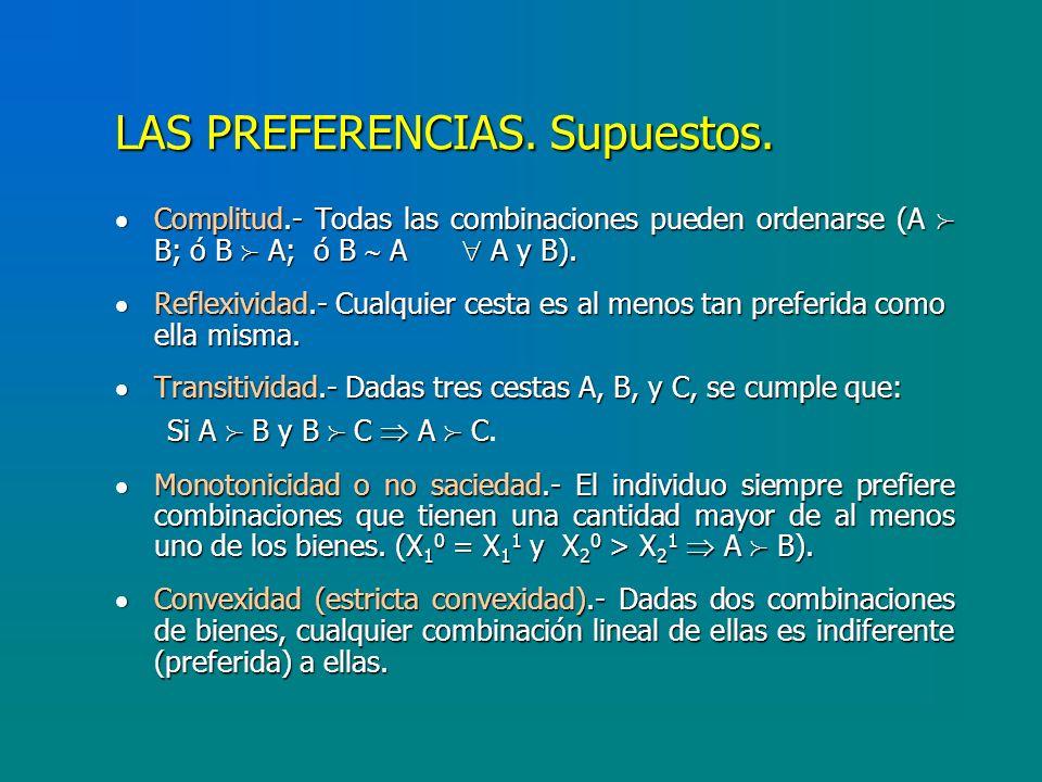 LAS PREFERENCIAS. Definiciones. Preferencias.- Sirven para ordenar las distintas combinaciones de bienes en términos de satisfacción. (A = (X 1 0,X 2