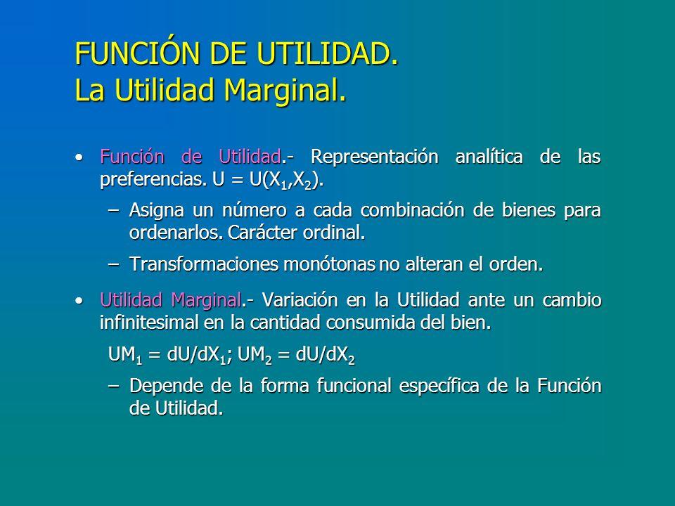 FUNCIÓN DE UTILIDAD.La Utilidad Marginal.