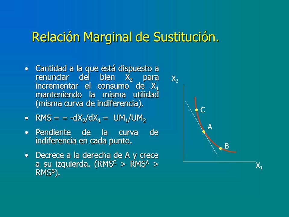 FUNCIÓN DE UTILIDAD. La Utilidad Marginal. Función de Utilidad.- Representación analítica de las preferencias. U = U(X 1,X 2 ).Función de Utilidad.- R