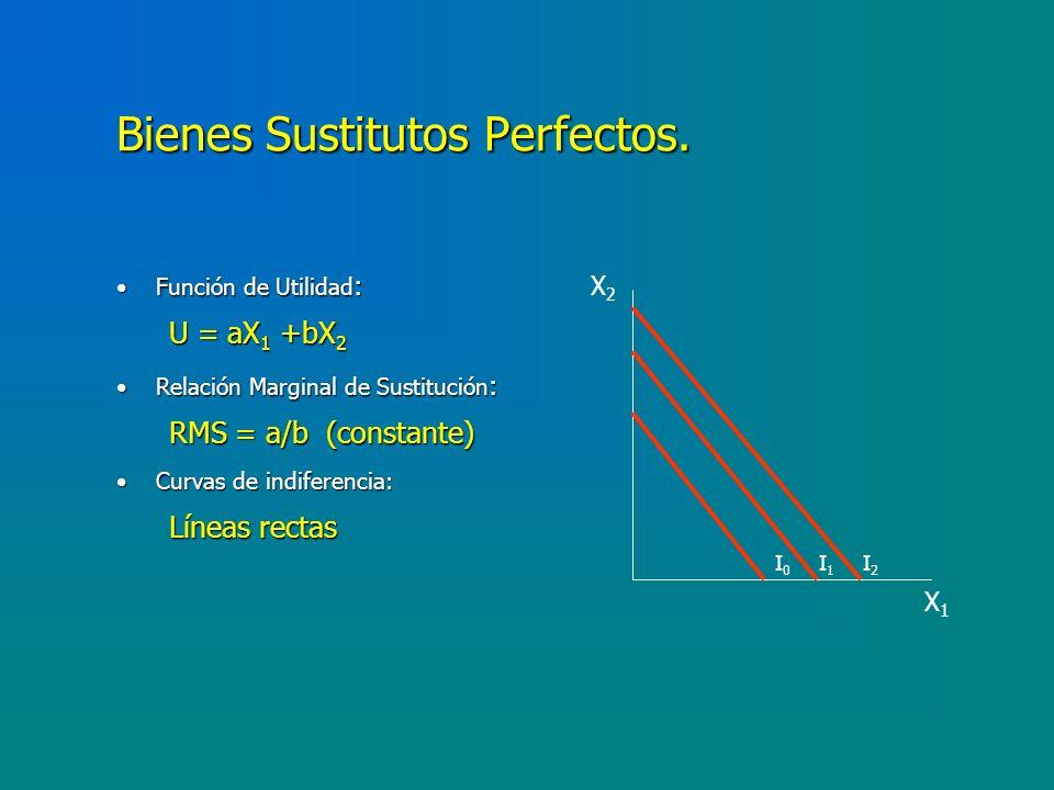 Relación Marginal de Sustitución. Cantidad a la que está dispuesto a renunciar del bien X 2 para incrementar el consumo de X 1 manteniendo la misma ut