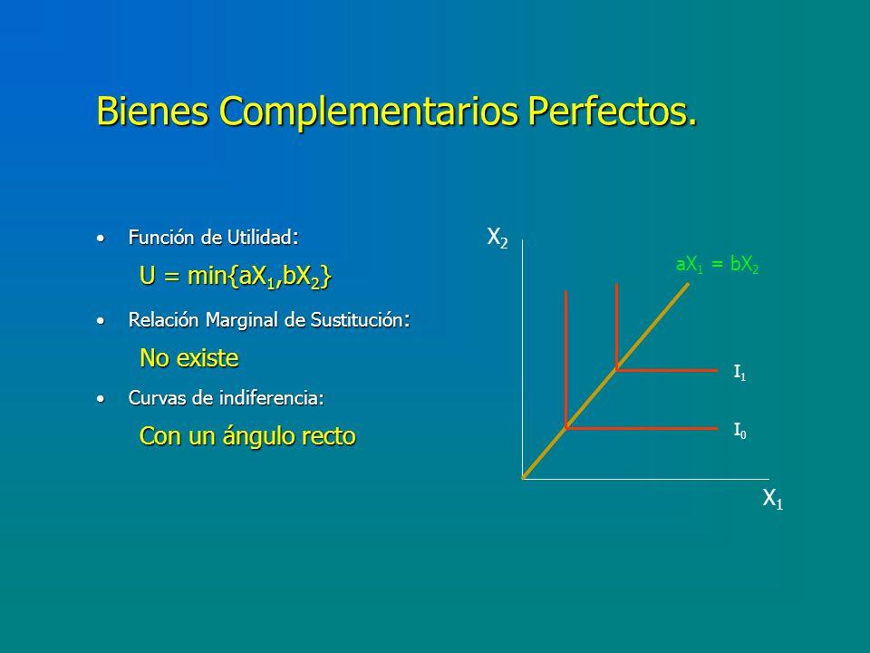 Bienes Sustitutos Perfectos. Función de Utilidad :Función de Utilidad : U = aX 1 +bX 2 Relación Marginal de Sustitución :Relación Marginal de Sustituc