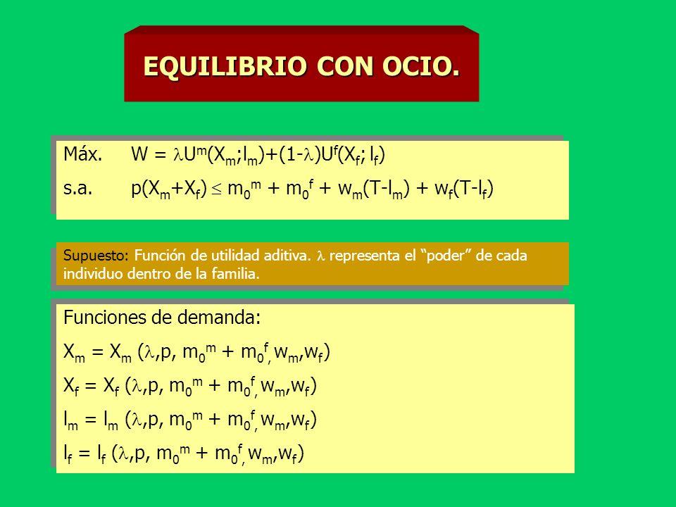 EQUILIBRIO SENCILLO. Máx. W= U m (X 1 m ; X 2 m )+(1- )U f (X 1 f ; X 2 f ) s.a. p 1 (X 1 m +X 1 f ) + p 2 (X 2 m +X 2 f ) m m + m f Máx. W= U m (X 1