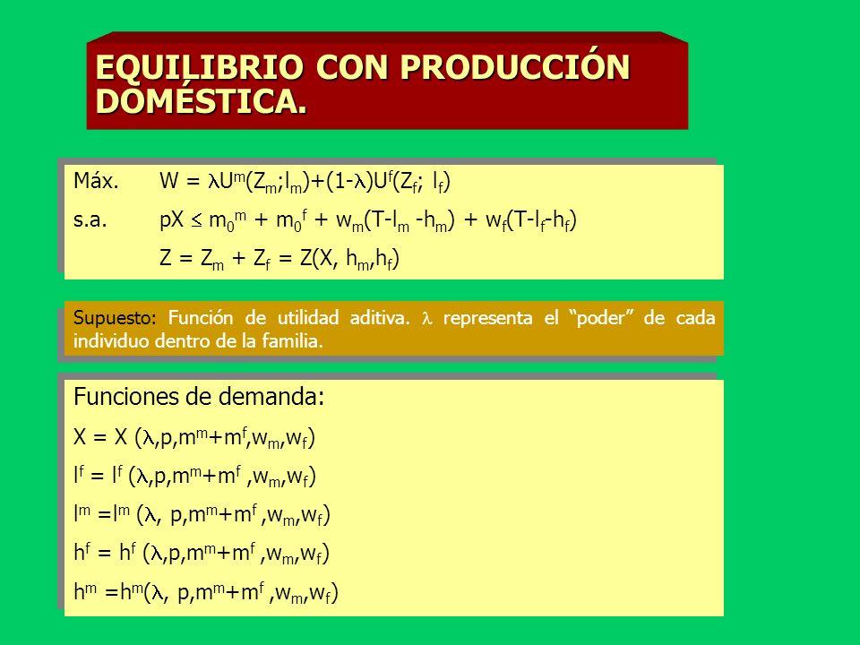 EQUILIBRIO CON OCIO. Máx. W = U m (X m ;l m )+(1- )U f (X f ; l f ) s.a. p(X m +X f ) m 0 m + m 0 f + w m (T-l m ) + w f (T-l f ) Máx. W = U m (X m ;l