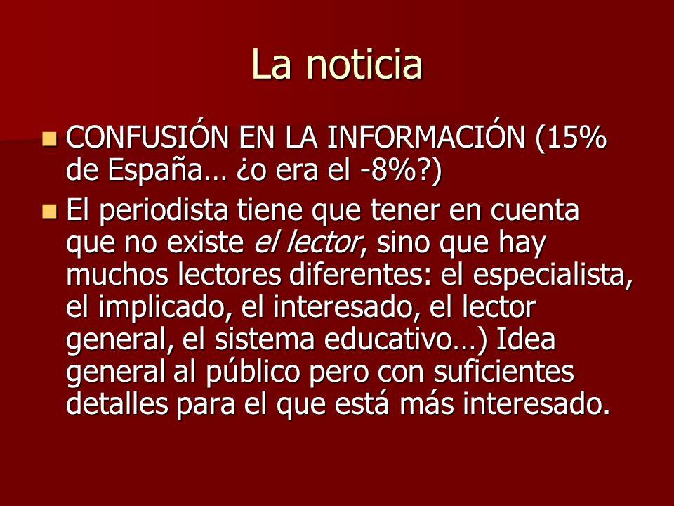 La noticia CONFUSIÓN EN LA INFORMACIÓN (15% de España… ¿o era el -8%?) CONFUSIÓN EN LA INFORMACIÓN (15% de España… ¿o era el -8%?) El periodista tiene