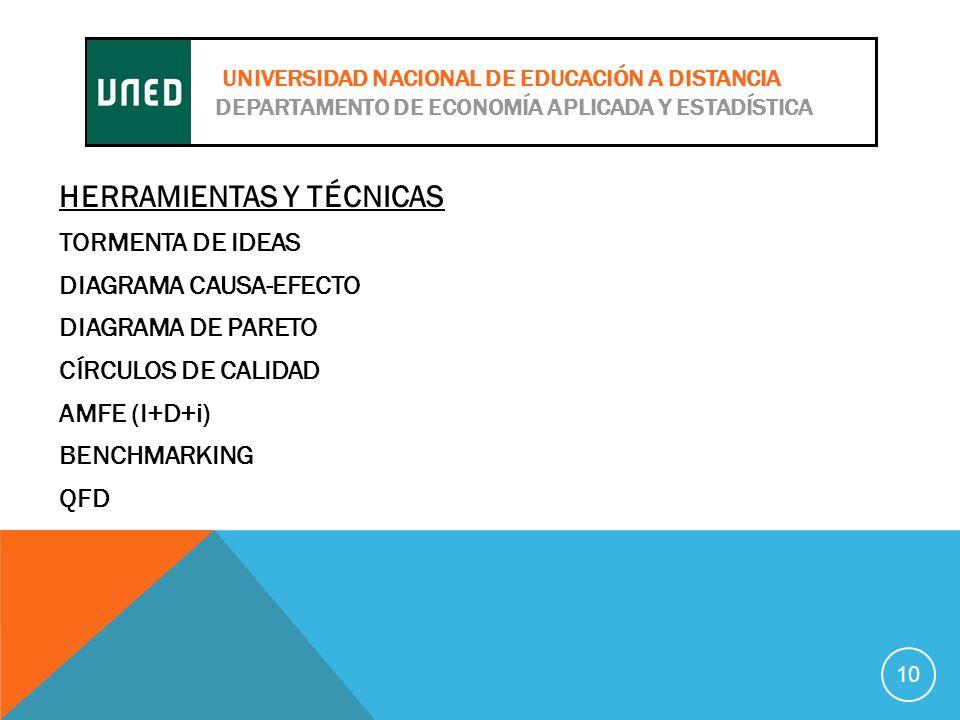 HERRAMIENTAS Y TÉCNICAS TORMENTA DE IDEAS DIAGRAMA CAUSA-EFECTO DIAGRAMA DE PARETO CÍRCULOS DE CALIDAD AMFE (I+D+i) BENCHMARKING QFD 10