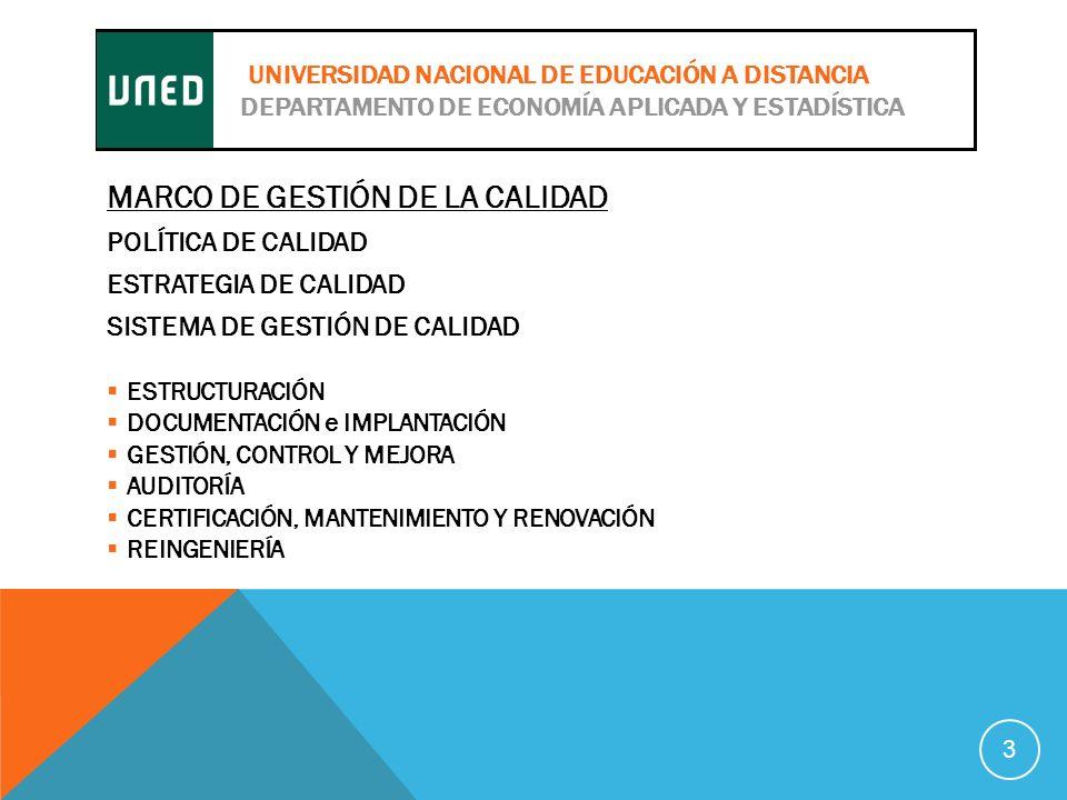 MARCO DE GESTIÓN DE LA CALIDAD POLÍTICA DE CALIDAD ESTRATEGIA DE CALIDAD SISTEMA DE GESTIÓN DE CALIDAD ESTRUCTURACIÓN DOCUMENTACIÓN e IMPLANTACIÓN GESTIÓN, CONTROL Y MEJORA AUDITORÍA CERTIFICACIÓN, MANTENIMIENTO Y RENOVACIÓN REINGENIERÍA 3 UNIVERSIDAD NACIONAL DE EDUCACIÓN A DISTANCIA DEPARTAMENTO DE ECONOMÍA APLICADA Y ESTADÍSTICA