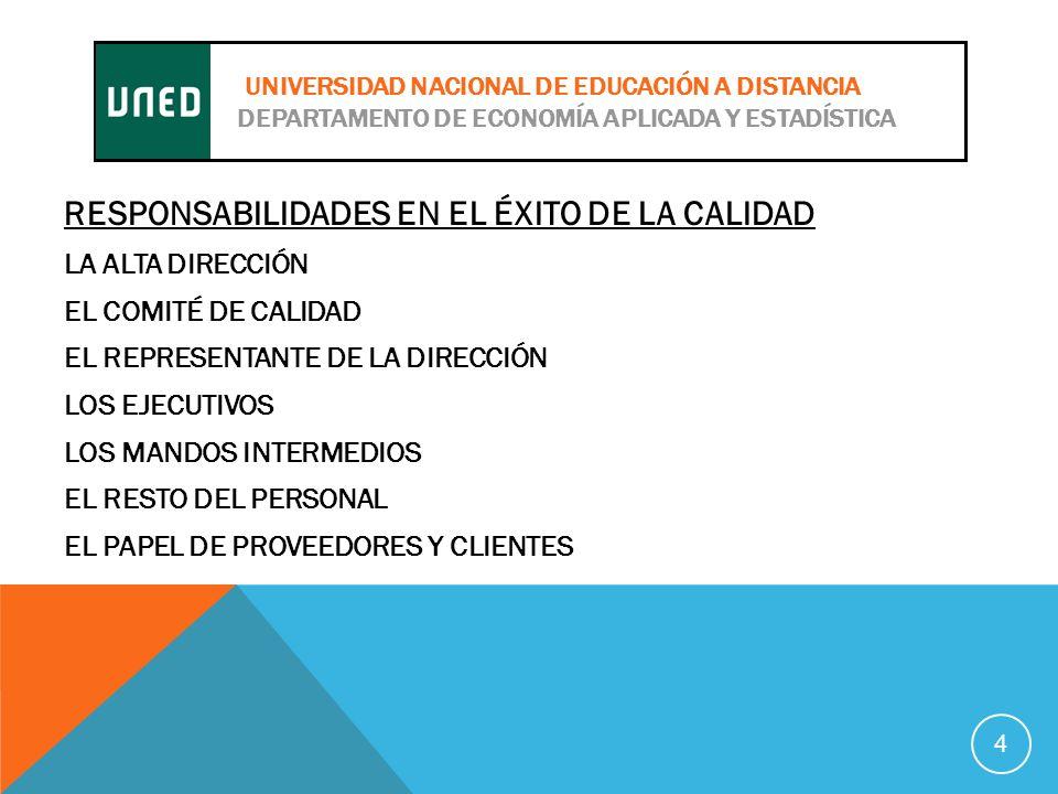RESPONSABILIDADES EN EL ÉXITO DE LA CALIDAD LA ALTA DIRECCIÓN EL COMITÉ DE CALIDAD EL REPRESENTANTE DE LA DIRECCIÓN LOS EJECUTIVOS LOS MANDOS INTERMEDIOS EL RESTO DEL PERSONAL EL PAPEL DE PROVEEDORES Y CLIENTES 4 UNIVERSIDAD NACIONAL DE EDUCACIÓN A DISTANCIA DEPARTAMENTO DE ECONOMÍA APLICADA Y ESTADÍSTICA