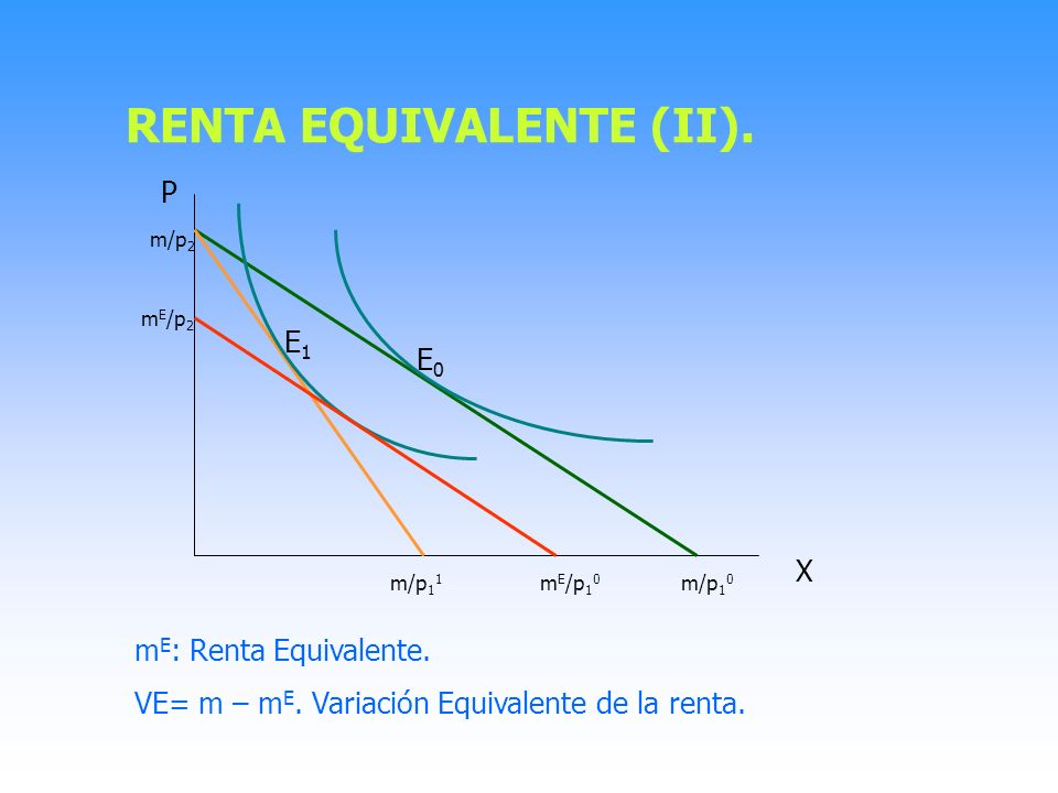 RENTA EQUIVALENTE (II).X P m E : Renta Equivalente.