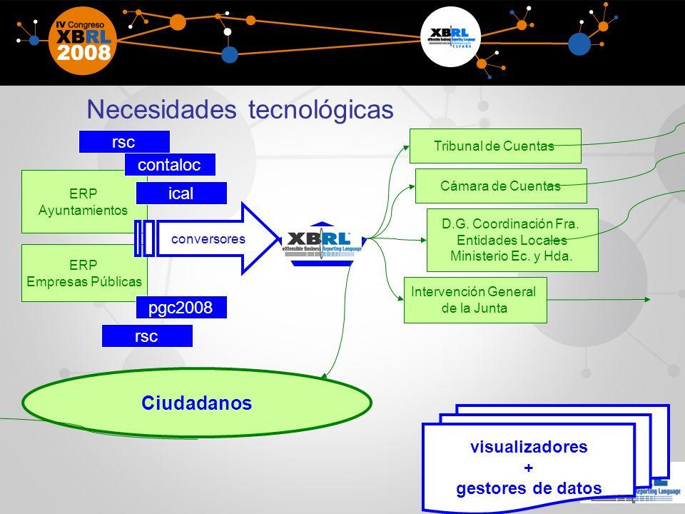 Necesidades tecnológicas ERP Ayuntamientos ERP Empresas Públicas XBRL Tribunal de Cuentas Cámara de Cuentas D.G.