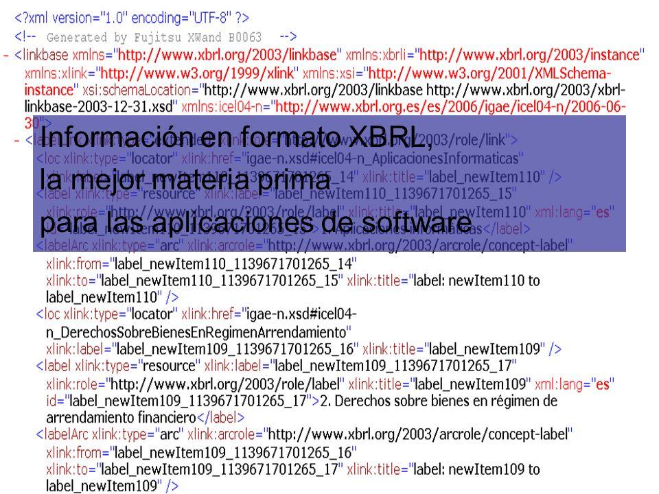 Información en formato XBRL, la mejor materia prima para las aplicaciones de software